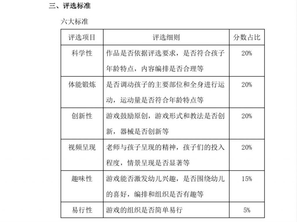 """关于第二届""""保教杯""""北京市幼儿园教师幼儿体育活动创新作品评选的通知"""